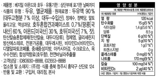 Thành phần chính có trong sữa óc chó Hàn Quốc